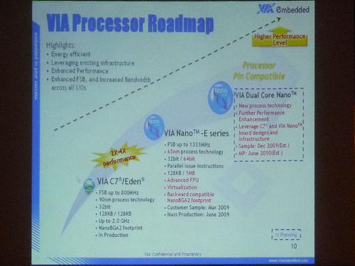 via-processor-roadmap