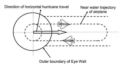 hurricane-f4-jets