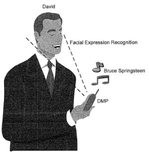 sony_ericsson_facial_expression_pmp_cellphone_patent1