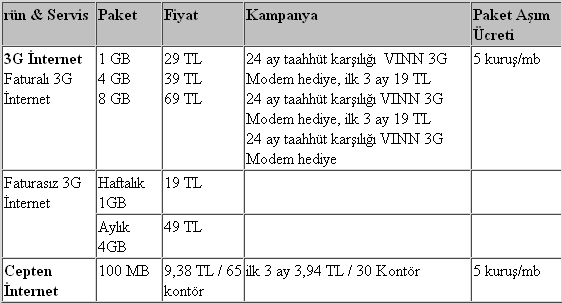 turkcell-3g-fiyatlar