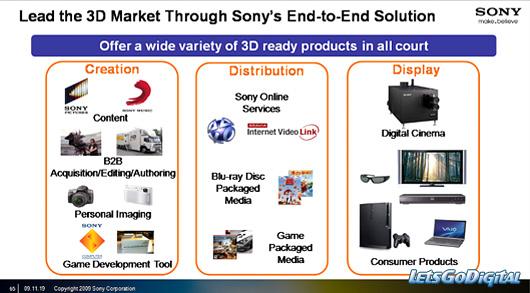 sony-3d-camera-20091218