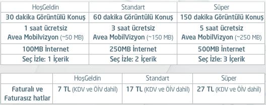 avea-3g-internet-tarife-1nisan