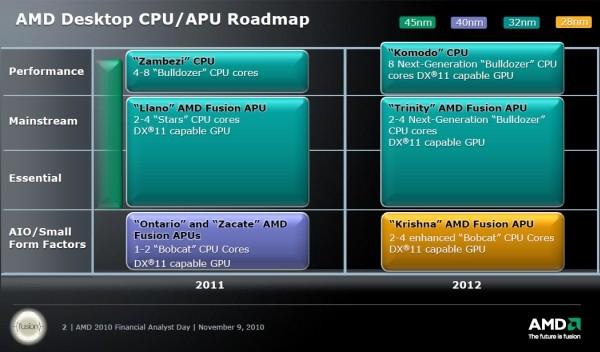 amd-desktop-cpu-apu