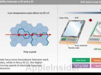 Apple iPhone 6 için Sharp'ın gelecek nesil LCD ekranlarını kullanabilir