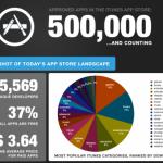 apple-app-store-500-bin-infografik-1
