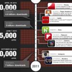 apple-app-store-500-bin-infografik-5