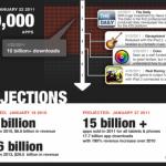 apple-app-store-500-bin-infografik-6