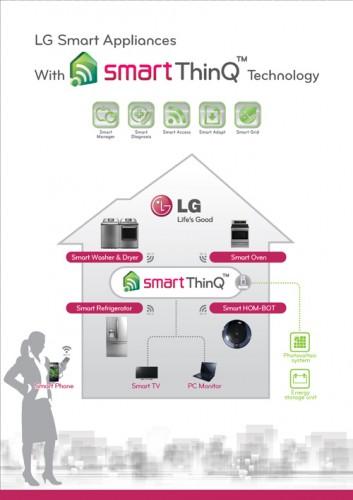 lg-smart-thinq-060112
