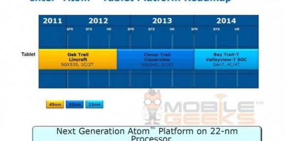 intel-atom-trail-t-201112