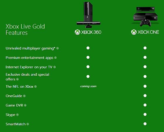 xbox-gold-one-ozellikler-120813