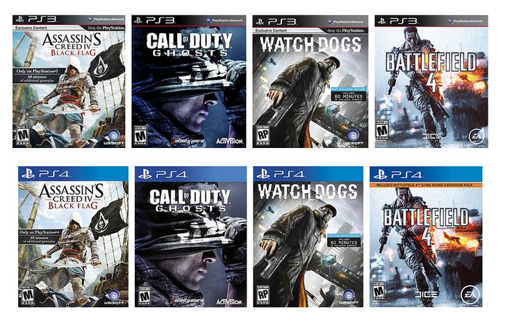 Sony PS4 için oyun yükseltme programının detaylarını açıkladı