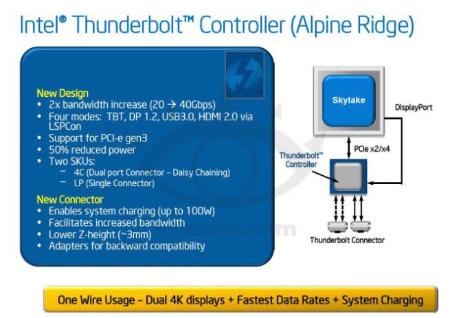intel-thunderbolt-3-0-alpine-ridge-665x470