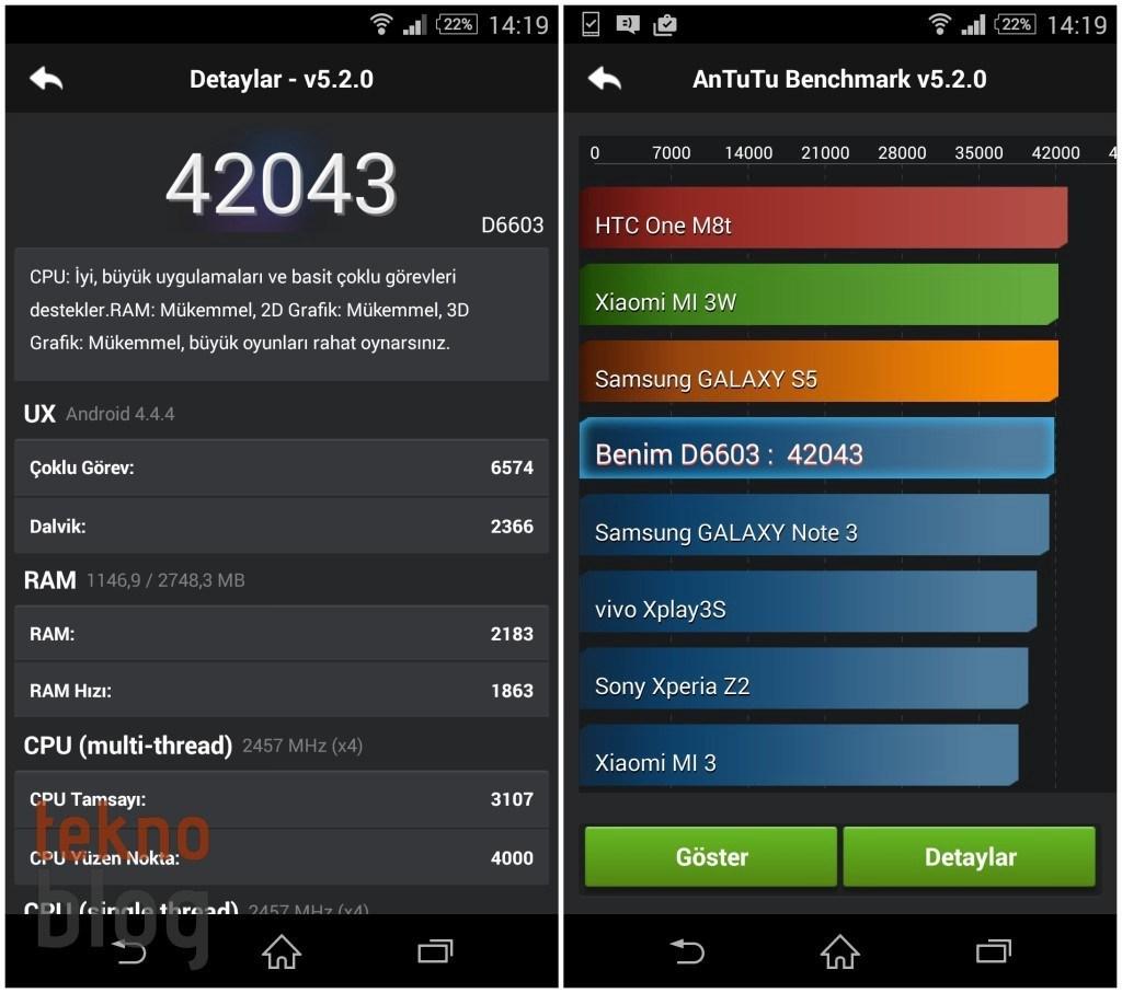 sony-xperia-z3-antutu-benchmark