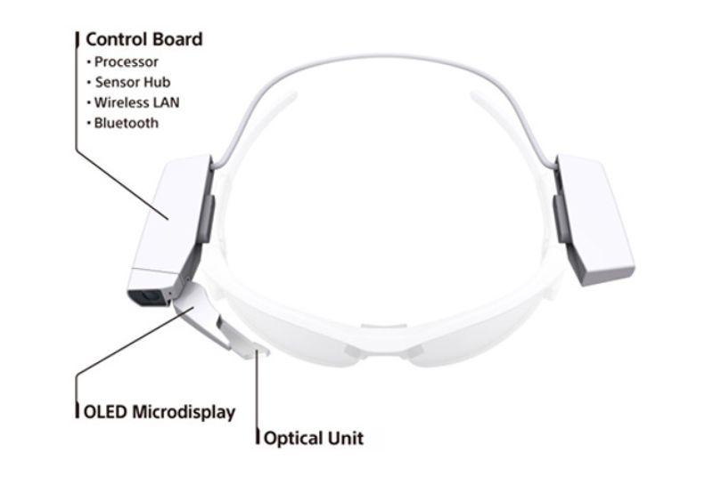 Sony gözlükleri akıllandıracak bir giyilebilir ekran üzerinde çalışıyor