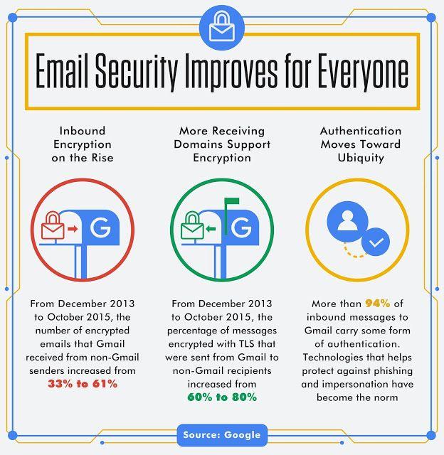 gmail-eposta-guvenlil-131115