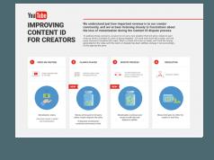 YouTube telif hakkı problemi bulunan videolardan gelir elde etmeye izin verecek