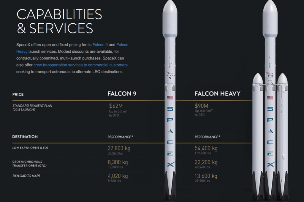 spacex falcon