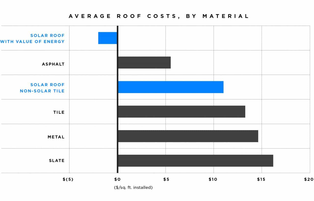 tesla-solar-roof-120517-6