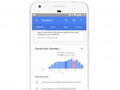 Google Haritalar ve arama sonuçlarında restoranlardaki bekleme sürelerini gösterecek