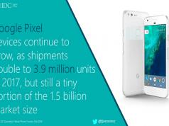Google 2017'de 3.9 milyon adet Pixel sattı