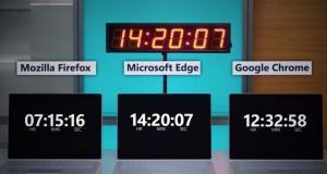 Microsoft Edge ve Windows 10 Nisan 2018 güncellemesiyle bilgisayarınız daha uzun çalışacak – Video