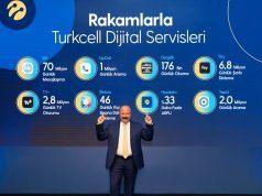Turkcell'in geliri 2018'in ilk yarısında 10 milyar TL'ye dayandı